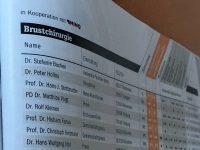 Dr. Peter Hollos erneut TOP-Mediziner für Brustchirurgie in Stuttgart